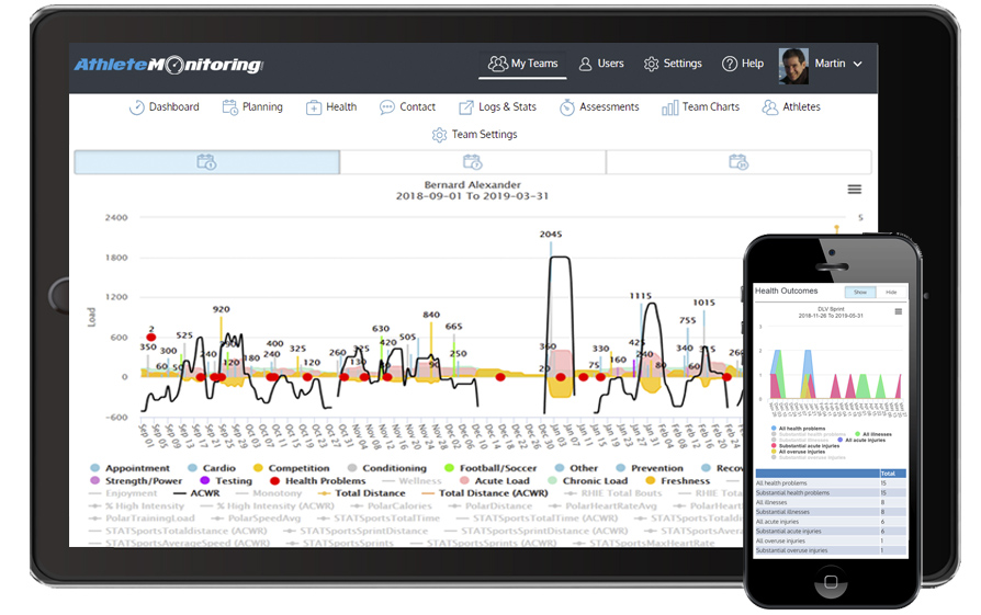 AthleteMonitoring Helps Teams Comply with World Rugby 'Load Passport' and Injury Surveillance Initiatives