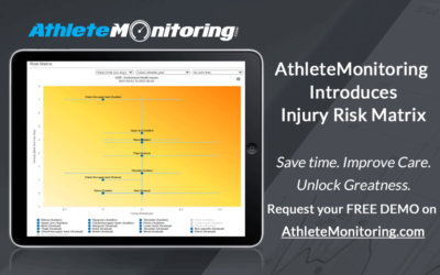 AthleteMonitoring introduces Injury Risk Matrix