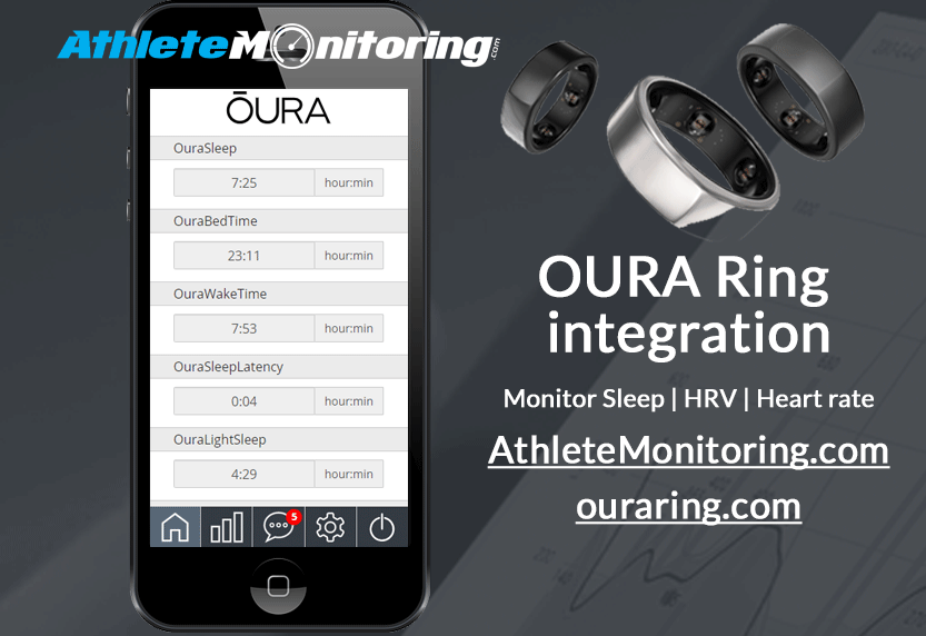 AthleteMonitoring introduces OURA Ring API integration